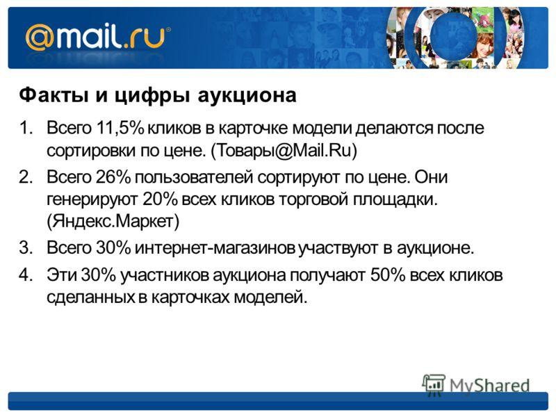 Факты и цифры аукциона 1.Всего 11,5% кликов в карточке модели делаются после сортировки по цене. (Товары@Mail.Ru) 2.Всего 26% пользователей сортируют по цене. Они генерируют 20% всех кликов торговой площадки. (Яндекс.Маркет) 3.Всего 30% интернет-мага