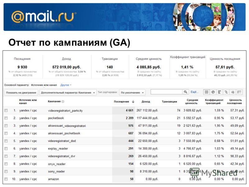 Отчет по кампаниям (GA) torg.mail.ru 27