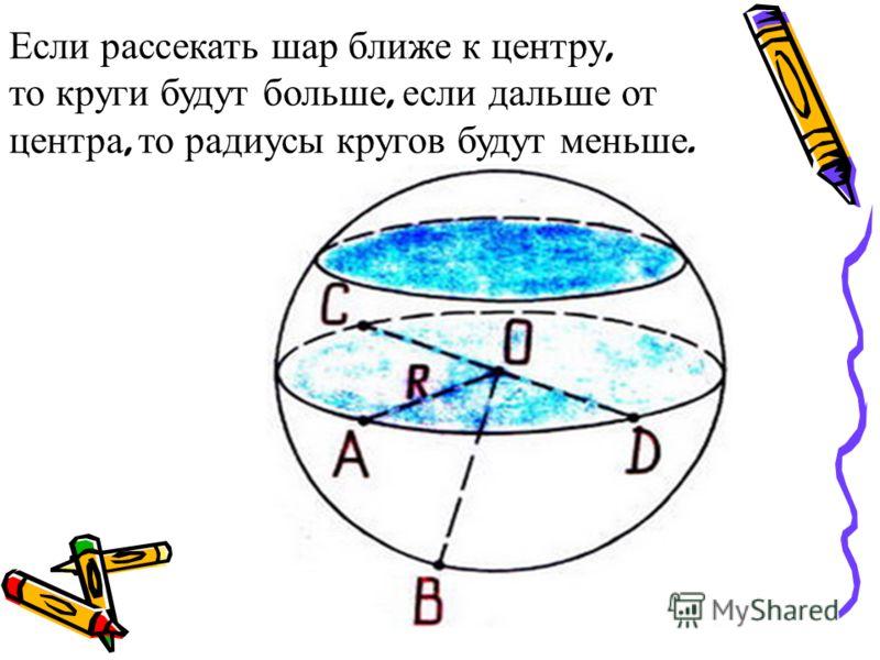 Если рассекать шар ближе к центру, то круги будут больше, если дальше от центра, то радиусы кругов будут меньше.