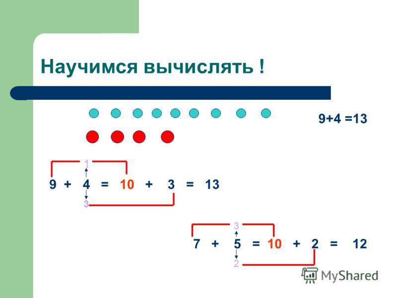 Научимся вычислять ! 9+4=13 9 + 4 = 10 + 3 = 13 1 3 7 + 5 = 10 + 2 = 12 3 2
