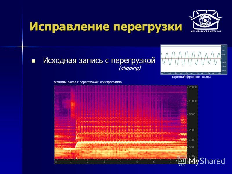 Исправление перегрузки Исходная запись с перегрузкой Исходная запись с перегрузкой (clipping) женский вокал с перегрузкой: спектрограмма короткий фрагмент волны