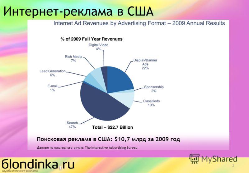 Интернет-реклама в США Поисковая реклама в США: $10,7 млрд за 2009 год Данные из ежегодного отчета The Interactive Advertising Bureau 2