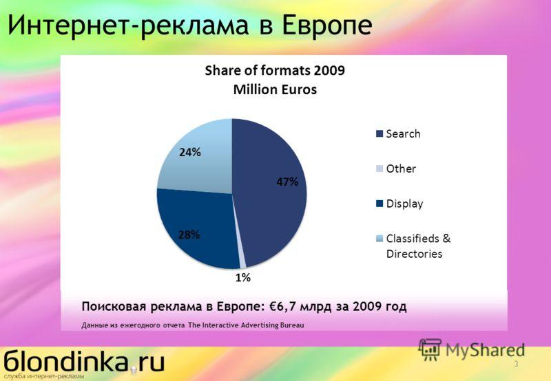 Интернет-реклама в Европе Поисковая реклама в Европе: 6,7 млрд за 2009 год Данные из ежегодного отчета The Interactive Advertising Bureau 3