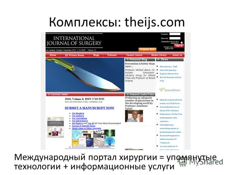 Комплексы: theijs.com Международный портал хирургии = упомянутые технологии + информационные услуги