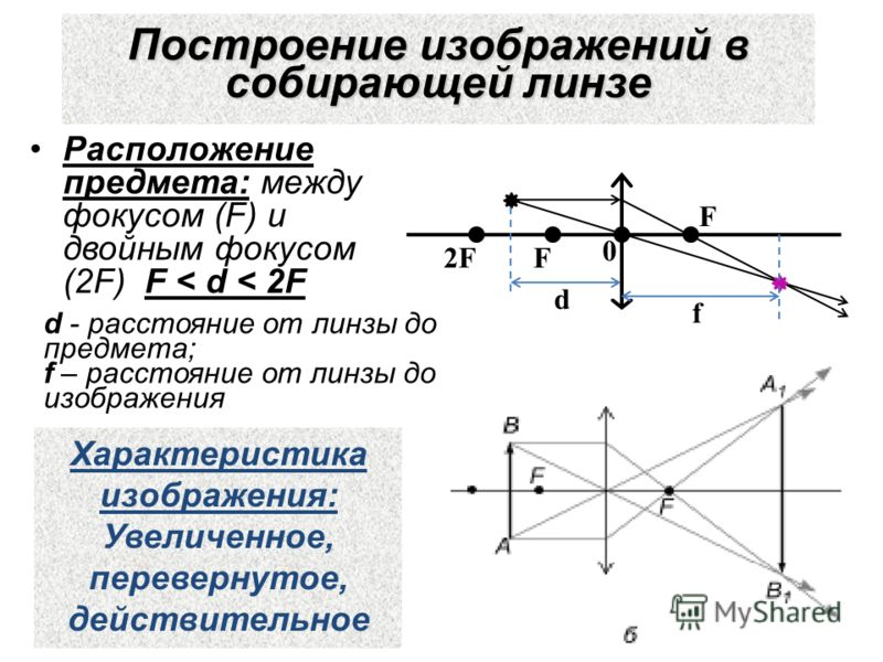 F F 0 2F2F Построение изображений в собирающей линзе Расположение предмета: между фокусом (F) и двойным фокусом (2F) F < d < 2F d - расстояние от линзы до предмета; f – расстояние от линзы до изображения Характеристика изображения: Увеличенное, перев