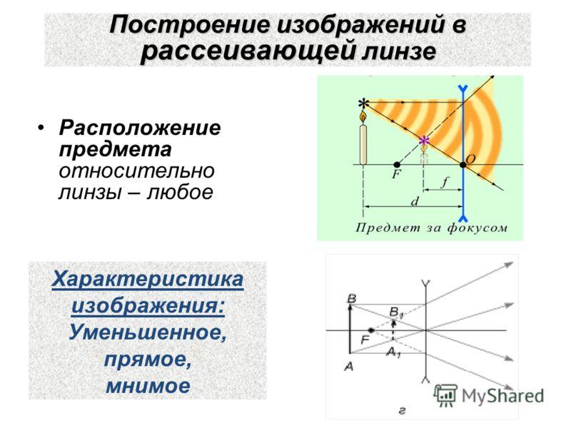 Построение изображений в рассеивающей линзе Расположение предмета относительно линзы – любое Характеристика изображения: Уменьшенное, прямое, мнимое