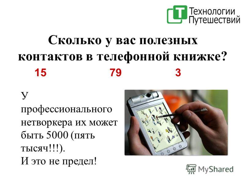 Сколько у вас полезных контактов в телефонной книжке? 15793 У профессионального нетворкера их может быть 5000 (пять тысяч!!!). И это не предел!