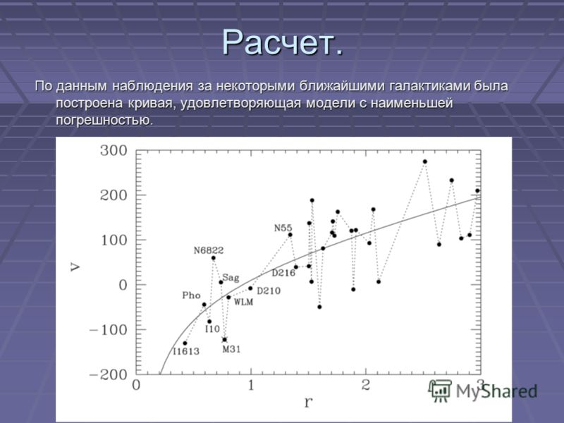 Расчет. По данным наблюдения за некоторыми ближайшими галактиками была построена кривая, удовлетворяющая модели с наименьшей погрешностью.