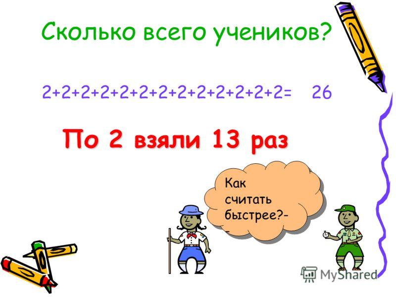 По 2 взяли 13 раз Сколько всего учеников? 2+2+2+2+2+2+2+2+2+2+2+2+2= Как считать быстрее?- - 26