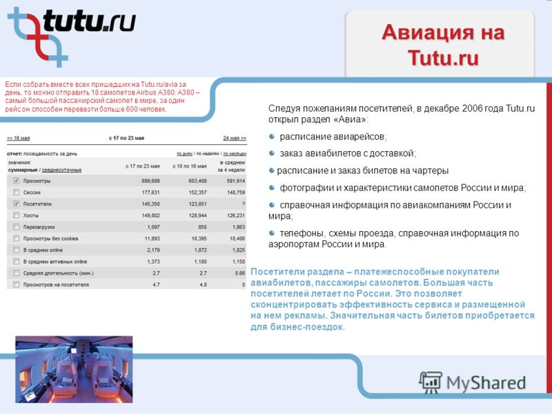 Авиация на Tutu.ru Следуя пожеланиям посетителей, в декабре 2006 года Tutu.ru открыл раздел «Авиа»: расписание авиарейсов; заказ авиабилетов с доставкой; расписание и заказ билетов на чартеры фотографии и характеристики самолетов России и мира; справ