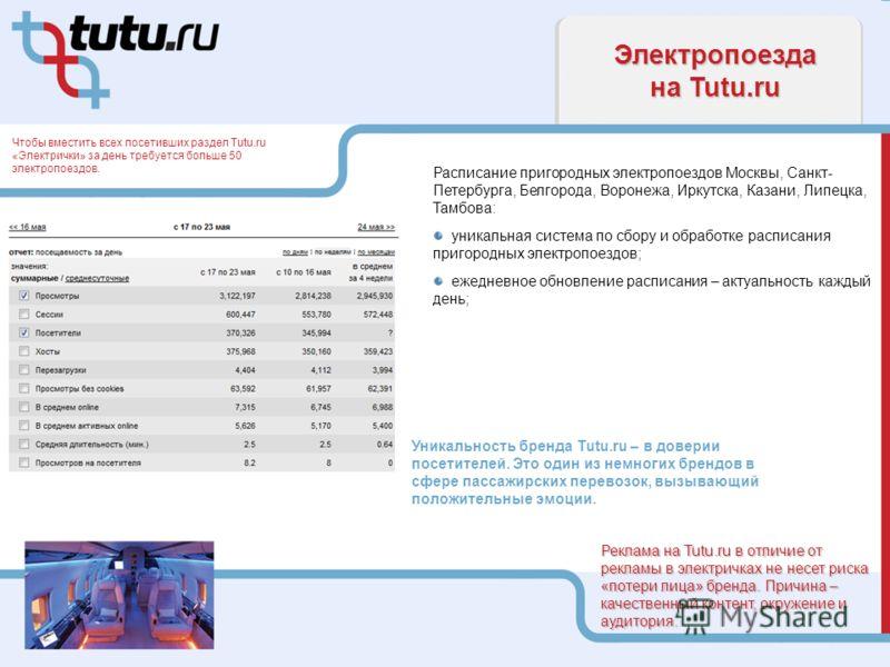 Электропоезда на Tutu.ru
