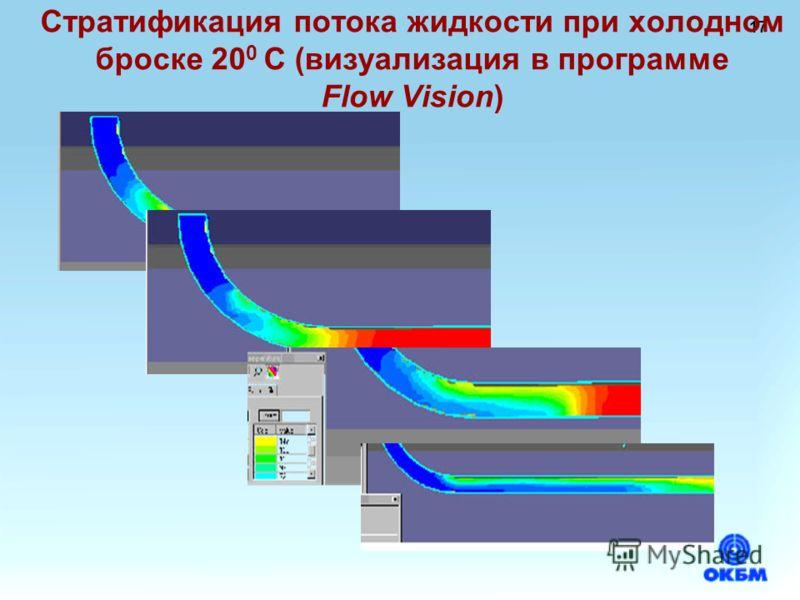 17 Стратификация потока жидкости при холодном броске 20 0 С (визуализация в программе Flow Vision)