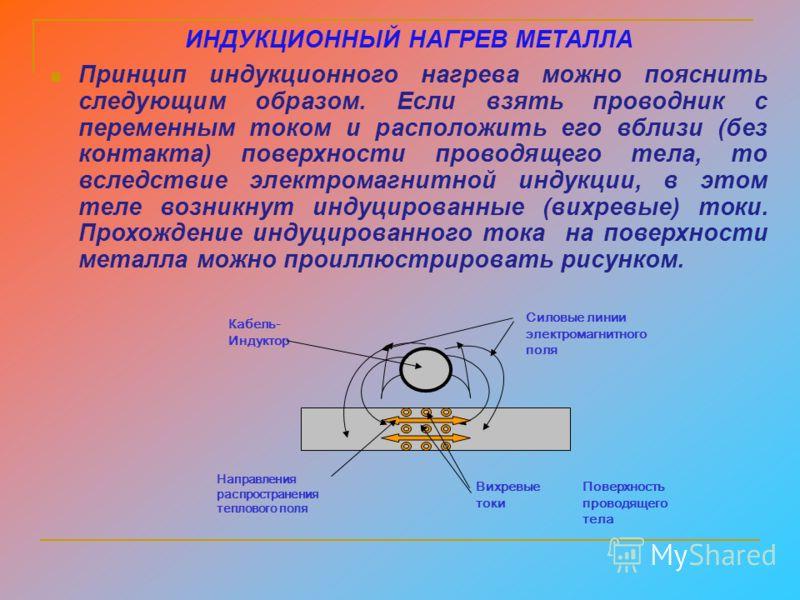 ИНДУКЦИОННЫЙ НАГРЕВ МЕТАЛЛА Принцип индукционного нагрева можно пояснить следующим образом. Если взять проводник с переменным током и расположить его вблизи (без контакта) поверхности проводящего тела, то вследствие электромагнитной индукции, в этом