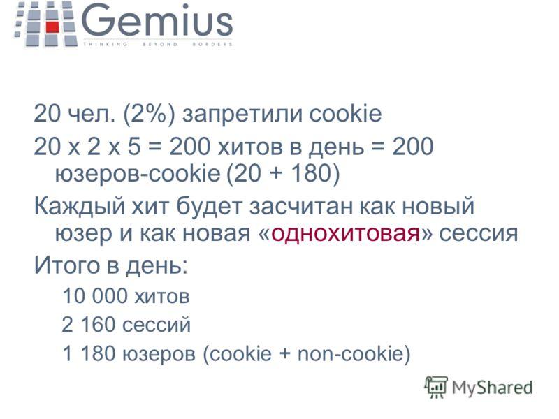 20 чел. (2%) запретили cookie 20 х 2 х 5 = 200 хитов в день = 200 юзеров-cookie (20 + 180) Каждый хит будет засчитан как новый юзер и как новая «однохитовая» сессия Итого в день: 10 000 хитов 2 160 сессий 1 180 юзеров (cookie + non-cookie)