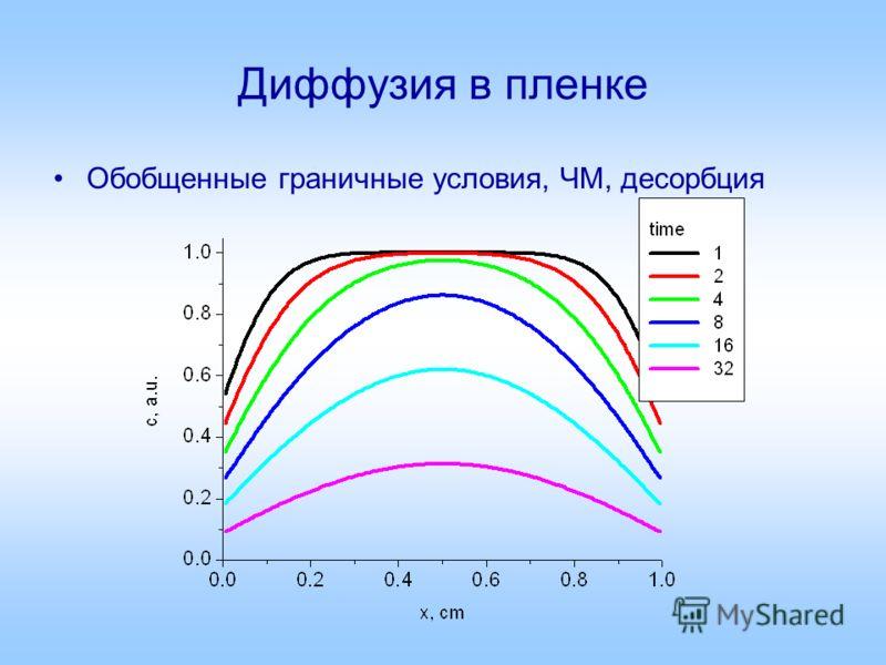 Диффузия в пленке Обобщенные граничные условия, ЧМ, десорбция