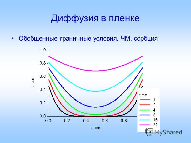 Диффузия в пленке Обобщенные граничные условия, ЧМ, сорбция