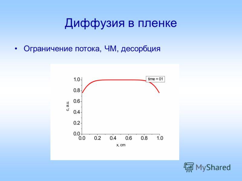 Диффузия в пленке Ограничение потока, ЧМ, десорбция