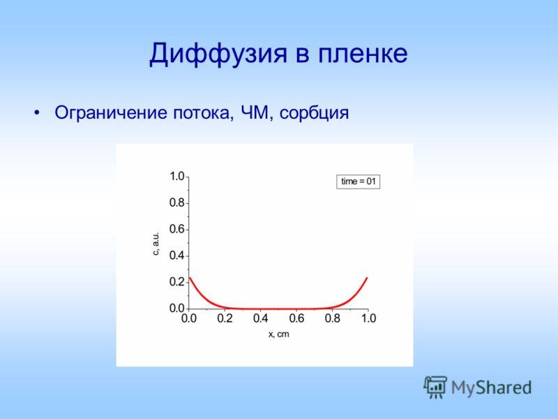 Диффузия в пленке Ограничение потока, ЧМ, сорбция