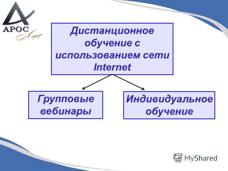 Дистанционное обучение с использованием сети Internet Групповые вебинары Индивидуальное обучение