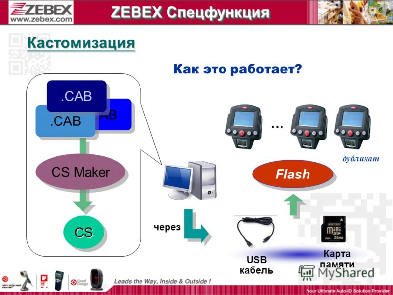 … Flash CSCS.CAB CS Maker Как это работает? ZEBEX Спецфункция Кастомизация Карта памяти через USB кабель дубликат