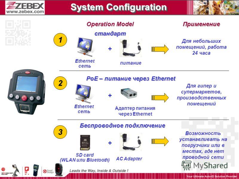 System Configuration Адаптер питания через Ethernet SD card (WLAN или Bluetooth) AC Adapter питание Ethernet сеть Ethernet сеть 1 2 3 Для гипер и супермаркетов, производственных помещений Operation Model Применение Возможность устанавливать на погруз