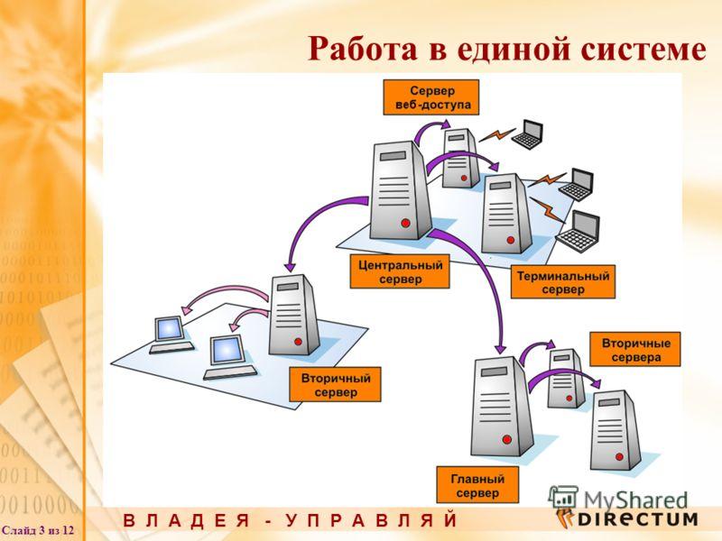Слайд 3 из 12 В Л А Д Е Я - У П Р А В Л Я Й Работа в единой системе