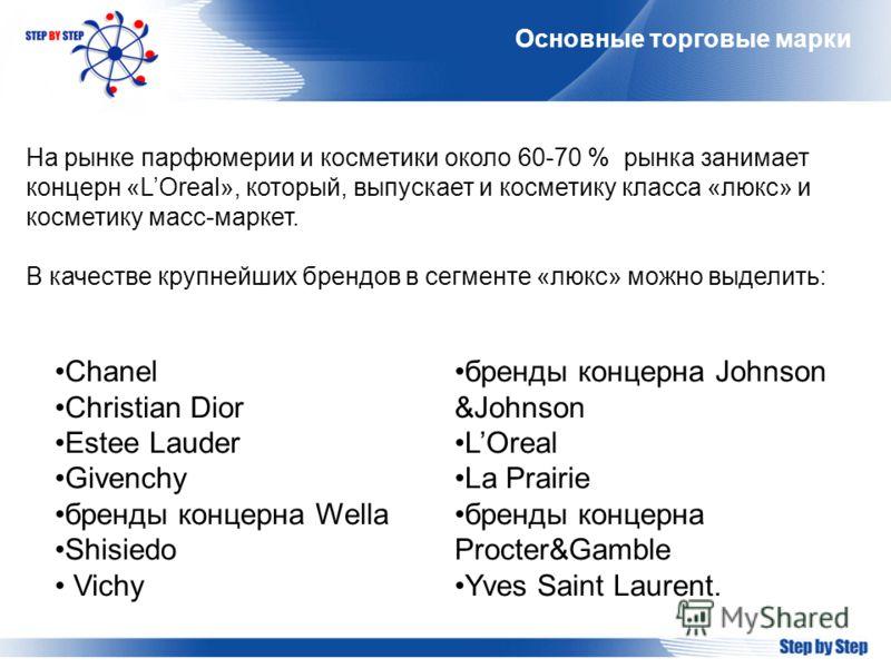 бренды концерна Johnson &Johnson LOreal La Prairie бренды концерна Procter&Gamble Yves Saint Laurent. Основные торговые марки На рынке парфюмерии и косметики около 60-70 % рынка занимает концерн «LOreal», который, выпускает и косметику класса «люкс»