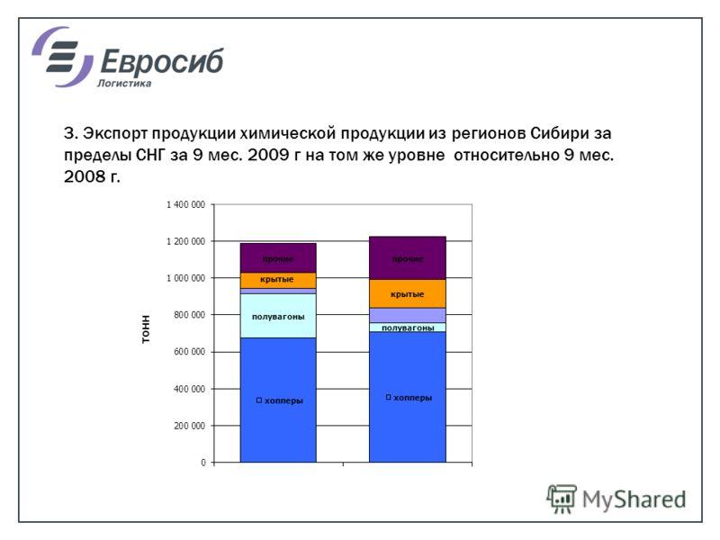3. Экспорт продукции химической продукции из регионов Сибири за пределы СНГ за 9 мес. 2009 г на том же уровне относительно 9 мес. 2008 г.