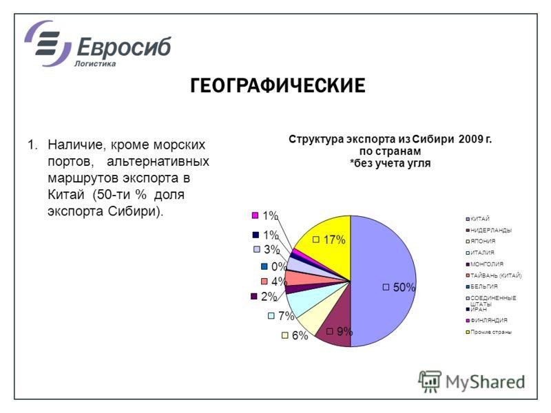 ГЕОГРАФИЧЕСКИЕ 1.Наличие, кроме морских портов, альтернативных маршрутов экспорта в Китай (50-ти % доля экспорта Сибири).