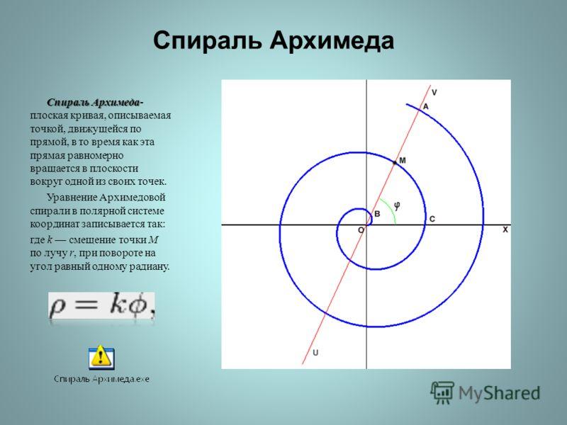 Спираль Архимеда Спираль Архимеда Спираль Архимеда- плоская кривая, описываемая точкой, движущейся по прямой, в то время как эта прямая равномерно вращается в плоскости вокруг одной из своих точек. Уравнение Архимедовой спирали в полярной системе коо