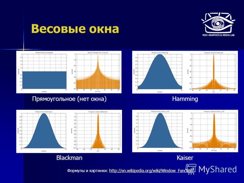 Весовые окна Прямоугольное (нет окна)Hamming BlackmanKaiser Формулы и картинки: http://en.wikipedia.org/wiki/Window_Functionhttp://en.wikipedia.org/wiki/Window_Function