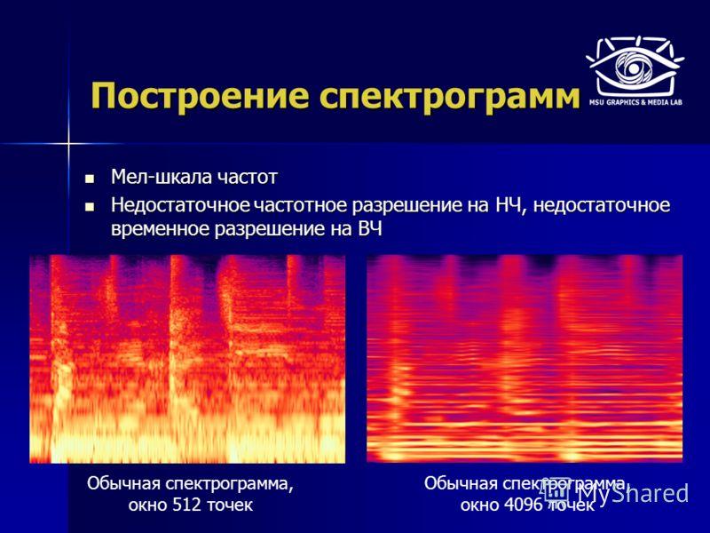 Построение спектрограмм Мел-шкала частот Мел-шкала частот Недостаточное частотное разрешение на НЧ, недостаточное временное разрешение на ВЧ Недостаточное частотное разрешение на НЧ, недостаточное временное разрешение на ВЧ Обычная спектрограмма, окн