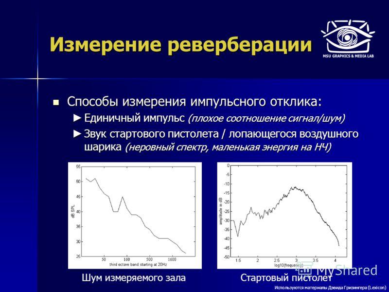 Измерение реверберации Способы измерения импульсного отклика: Способы измерения импульсного отклика: Единичный импульс (плохое соотношение сигнал/шум) Единичный импульс (плохое соотношение сигнал/шум) Звук стартового пистолета / лопающегося воздушног