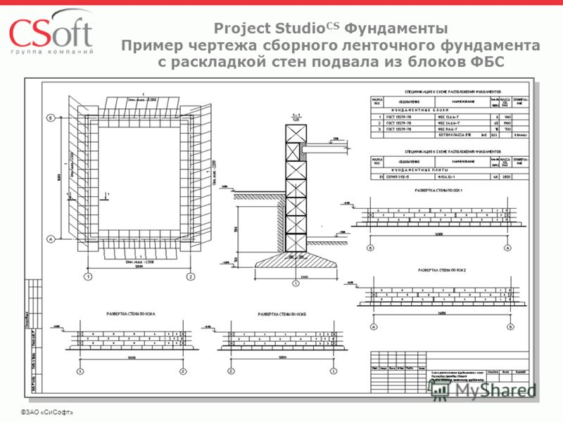 ©ЗАО «СиСофт» Project Studio CS Фундаменты Пример чертежа сборного ленточного фундамента с раскладкой стен подвала из блоков ФБС