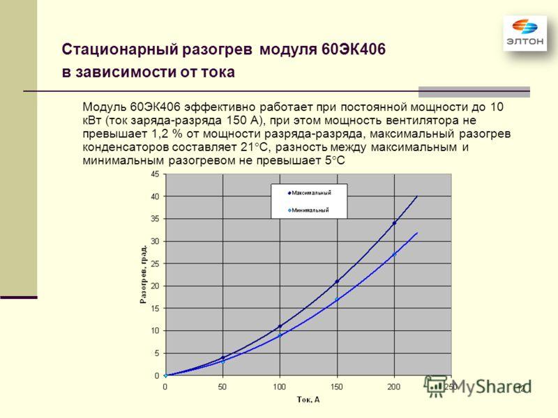 12 Стационарный разогрев модуля 60ЭК406 в зависимости от тока Модуль 60ЭК406 эффективно работает при постоянной мощности до 10 кВт (ток заряда-разряда 150 А), при этом мощность вентилятора не превышает 1,2 % от мощности разряда-разряда, максимальный