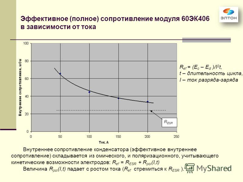 9 Эффективное (полное) сопротивление модуля 60ЭК406 в зависимости от тока Внутреннее сопротивление конденсатора (эффективное внутреннее сопротивление) складывается из омического, и поляризационного, учитывающего кинетические возможности электродов: R