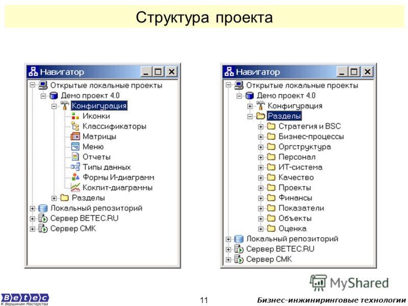 Бизнес-инжиниринговые технологии 11 Структура проекта