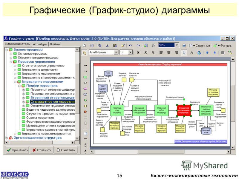 Бизнес-инжиниринговые технологии 15 Графические (График-студио) диаграммы