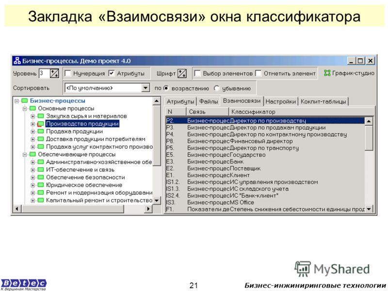 Бизнес-инжиниринговые технологии 21 Закладка «Взаимосвязи» окна классификатора