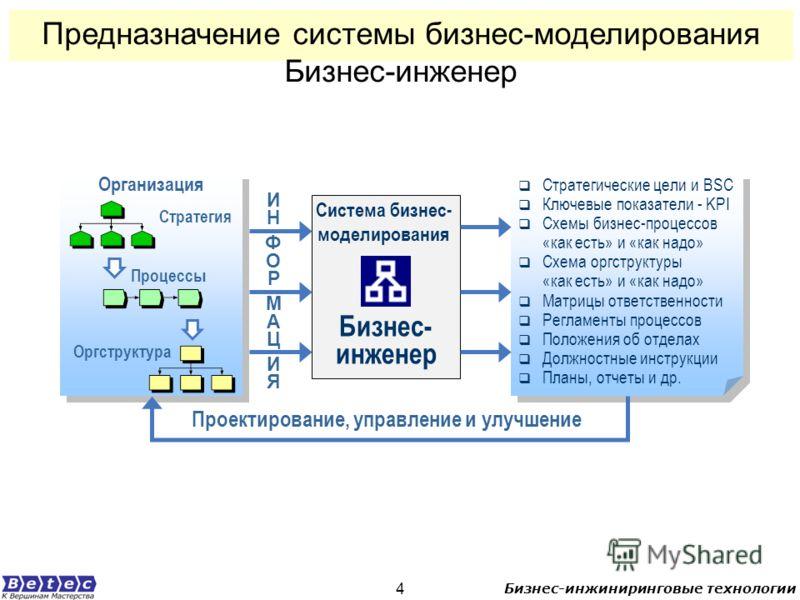 Бизнес-инжиниринговые технологии 4 Предназначение системы бизнес-моделирования Бизнес-инженер Организация Стратегические цели и BSC Ключевые показатели - KPI Схемы бизнес-процессов «как есть» и «как надо» Схема оргструктуры «как есть» и «как надо» Ма