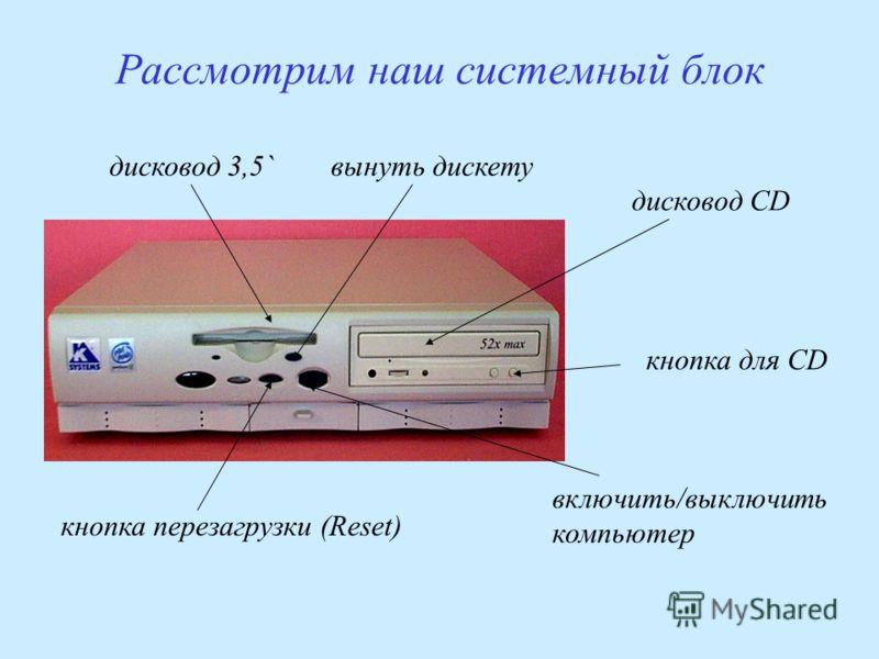 Рассмотрим наш системный блок дисковод CD кнопка для CD вынуть дискету включить/выключить компьютер кнопка перезагрузки (Reset) дисковод 3,5`