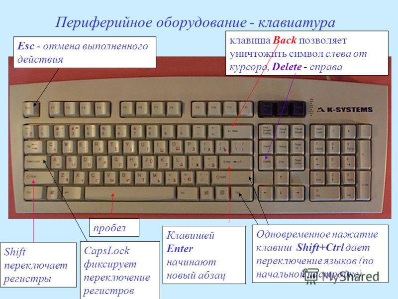 Периферийное оборудование - клавиатура пробел Esc - отмена выполненного действия Клавишей Enter начинают новый абзац Одновременное нажатие клавиш Shift+Ctrl дает переключение языков (по начальной настройке) CapsLock фиксирует переключение регистров к