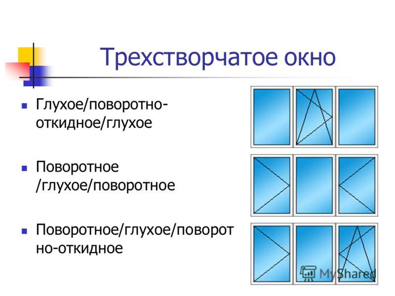 Трехстворчатое окно Глухое/поворотно- откидное/глухое Поворотное /глухое/поворотное Поворотное/глухое/поворот но-откидное
