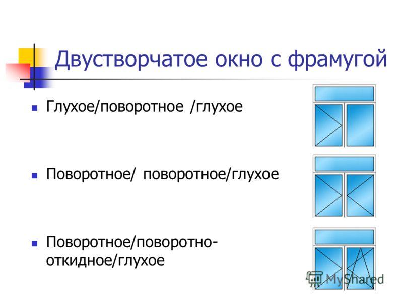 Двустворчатое окно с фрамугой Глухое/поворотное /глухое Поворотное/ поворотное/глухое Поворотное/поворотно- откидное/глухое