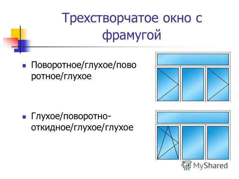 Трехстворчатое окно с фрамугой Поворотное/глухое/пово ротное/глухое Глухое/поворотно- откидное/глухое/глухое