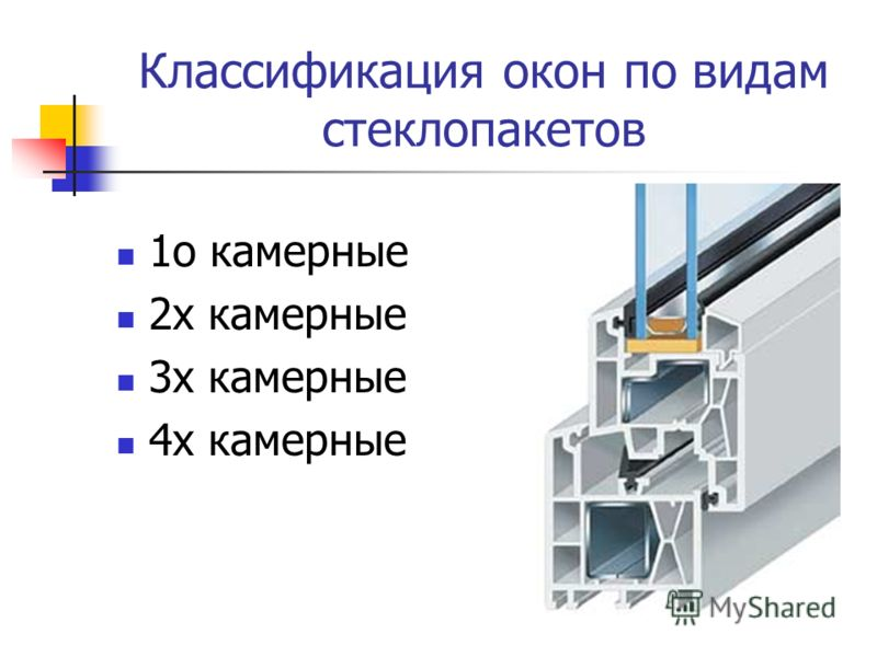 Классификация окон по видам стеклопакетов 1о камерные 2х камерные 3х камерные 4х камерные