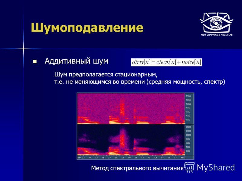 Шумоподавление Аддитивный шум Аддитивный шум Метод спектрального вычитания Шум предполагается стационарным, т.е. не меняющимся во времени (средняя мощность, спектр)