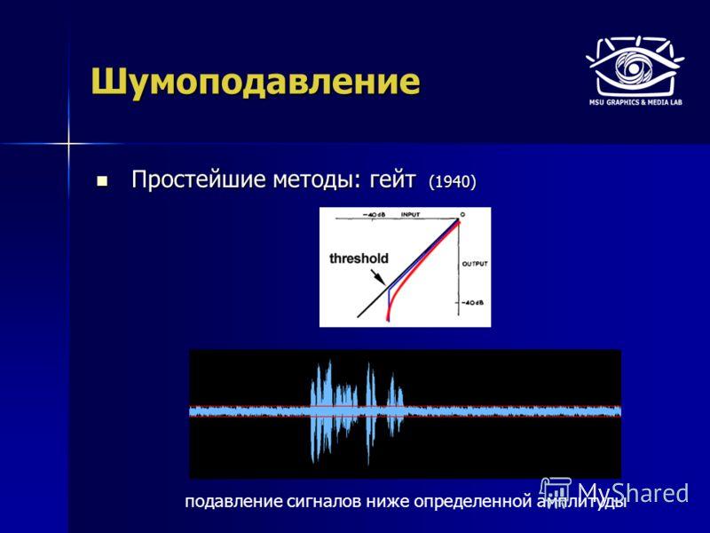Шумоподавление Простейшие методы: гейт (1940) Простейшие методы: гейт (1940) подавление сигналов ниже определенной амплитуды