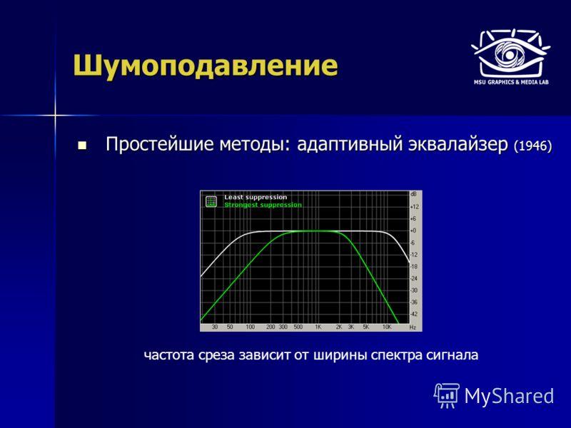 Шумоподавление Простейшие методы: адаптивный эквалайзер (1946) Простейшие методы: адаптивный эквалайзер (1946) частота среза зависит от ширины спектра сигнала
