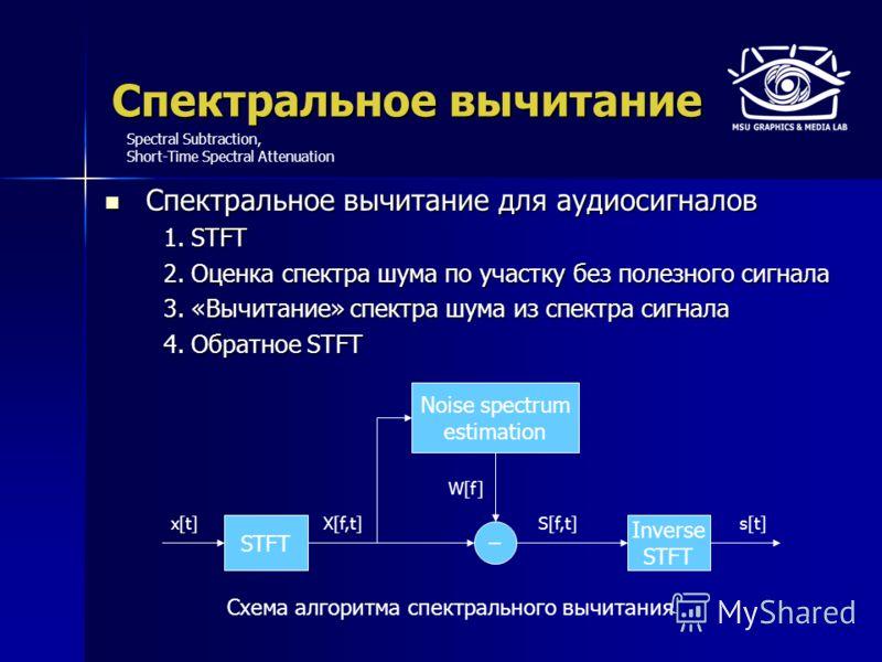 Спектральное вычитание Спектральное вычитание для аудиосигналов Спектральное вычитание для аудиосигналов 1.STFT 2.Оценка спектра шума по участку без полезного сигнала 3.«Вычитание» спектра шума из спектра сигнала 4.Обратное STFT Spectral Subtraction,